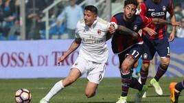 Crotone-Milan 1-1: pareggio in rimonta per la squadra di Montella