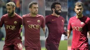 Calciomercato Roma: chi resta, chi parte e i dubbi di Monchi