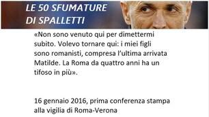 Roma, le 50 sfumature di Spalletti