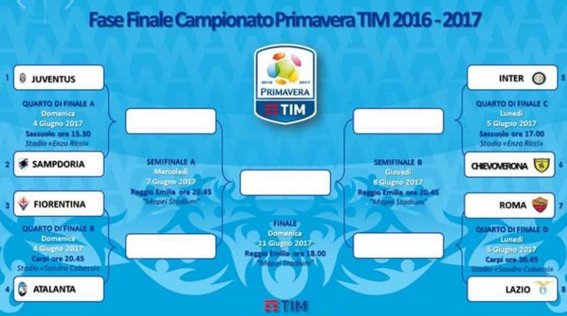 Final Eight Primavera: è subito derby Roma-Lazio