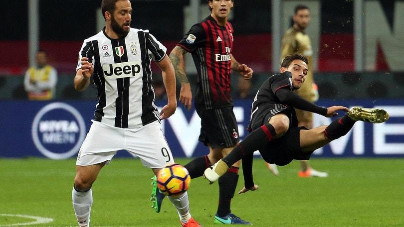 Branchini: «De Sciglio alla Juventus? Dipende da loro»
