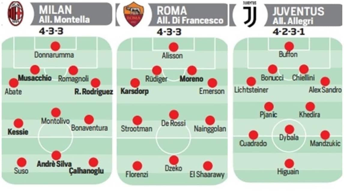 Calciomercato Serie A Acquisti Cessioni E Obiettivi Di Tutte Le Squadre Corriere Dello Sport