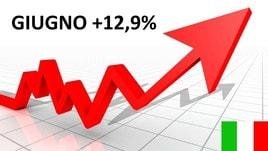 Mercato auto Italia, +12,9% a giugno