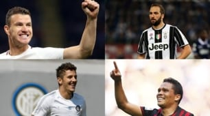 Bomber Serie A, la top 10 degli stipendi