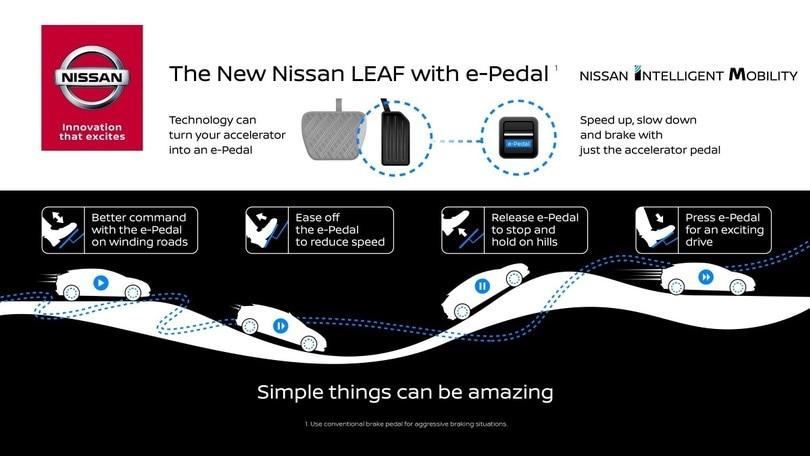Nissan e-Pedal: l'auto con un solo pedale