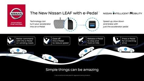 Nissan e-Pedal, accelerare e frenare con un pedale solo