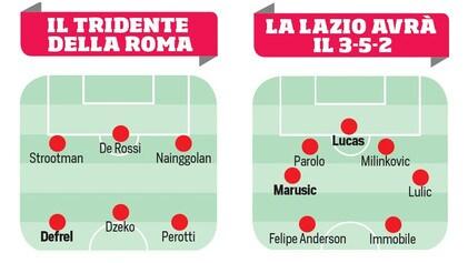 Serie A, attacchi a confronto: lo scudetto si decide con i gol