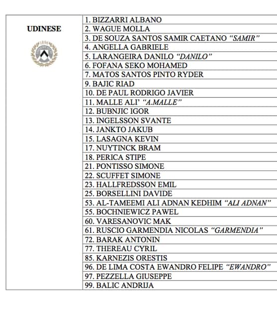 <p>Scopriamo squadra per squadra la numerazione ufficializzata dalla Lega Calcio</p>