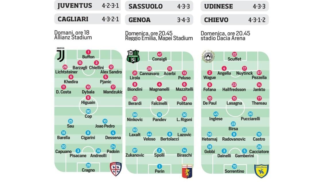 Probabili Formazioni Calcio:1 Giornata 2020/2021 Serie A