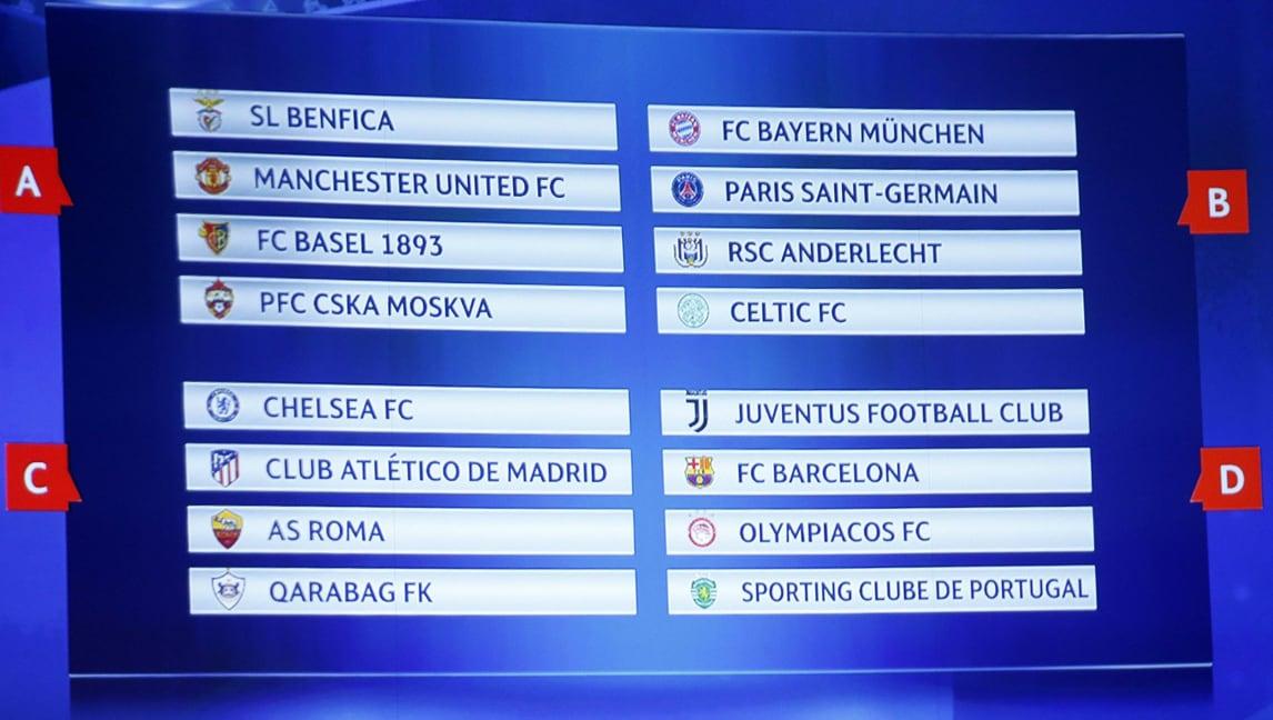 Champions League, il calendario della Juventus: le partite del gruppo D