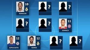 Champions League, c'è anche la Roma nella top 11 dei sogni