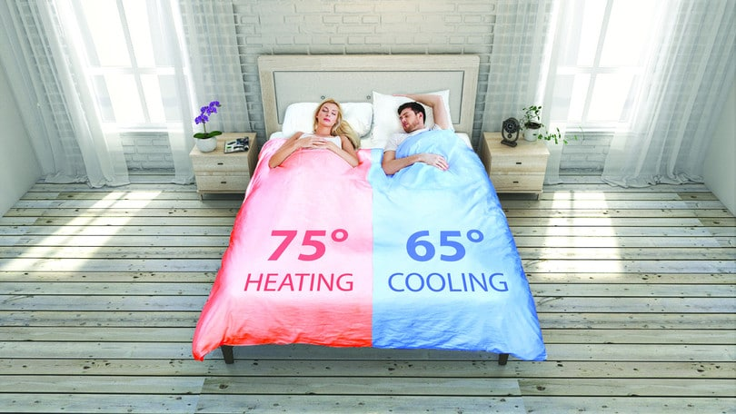 Smartduvet, a letto con la coperta intelligente