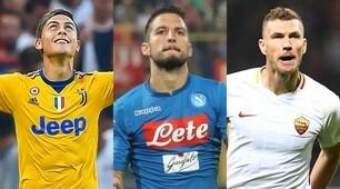 Pallone d'Oro 2017: Dybala, Mertens e Dzeko nella lista dei candidati
