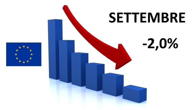 Mercato auto Europa, a settembre cala del 2%