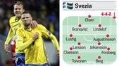 Svezia, punti di forza e punti deboli: gli avversari dell'Italia ai raggi X