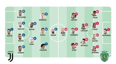 Juventus-Sporting Lisbona, probabili formazioni e tempo reale: diretta dalle ore 20.45