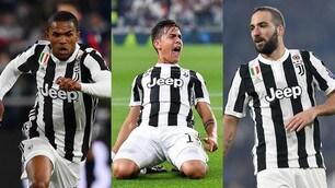 Juventus, una rosa da 589 milioni: ecco tutte le valutazioni