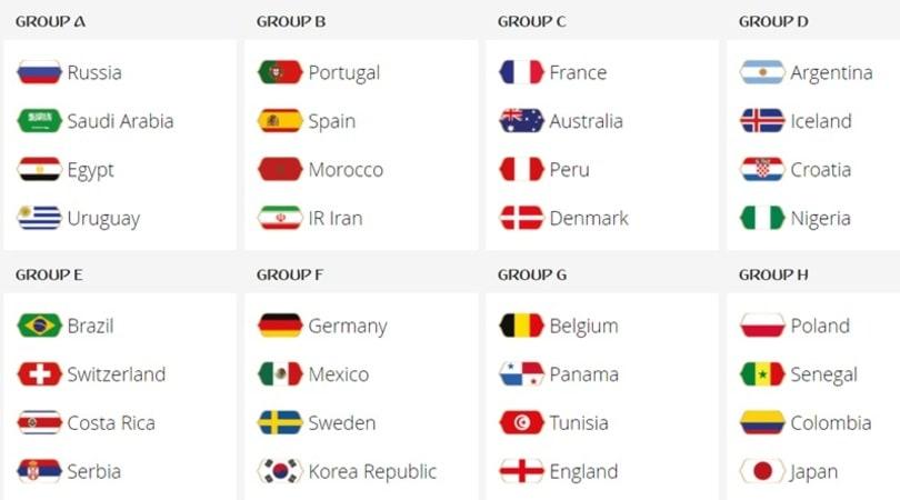 sorteggio mondiali 2018 ecco gli otto gironi per l