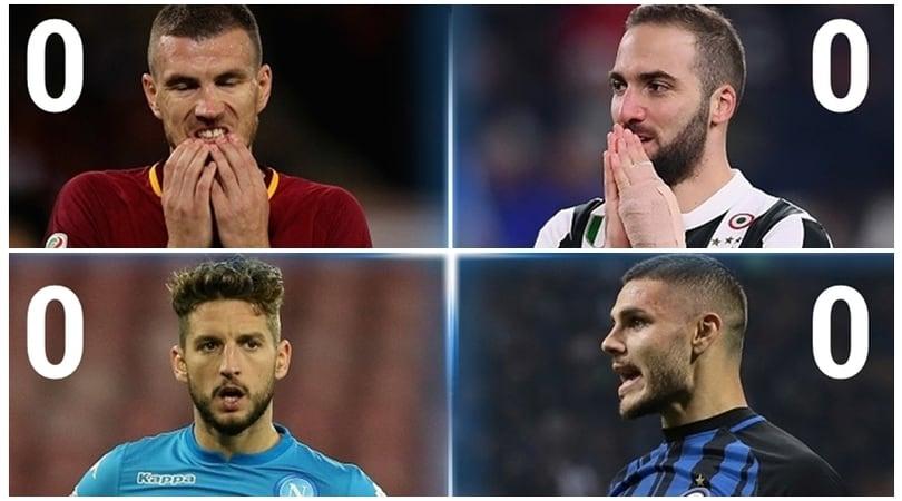 Roma, Napoli, Inter e Juventus 0-0: non succedeva da più di 50 anni