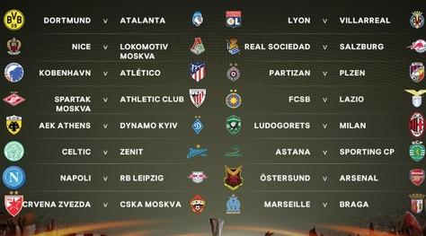 Europa League, i sorteggi delle italiane