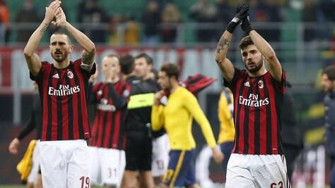 No della Uefa al voluntary agrement: ecco cosa rischia il Milan