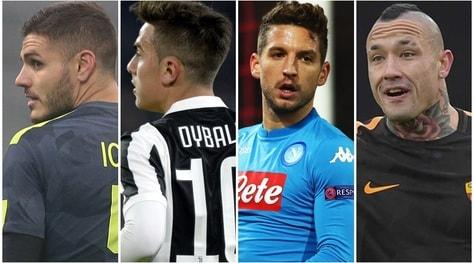I migliori calciatori del mondo secondo Four Four Two