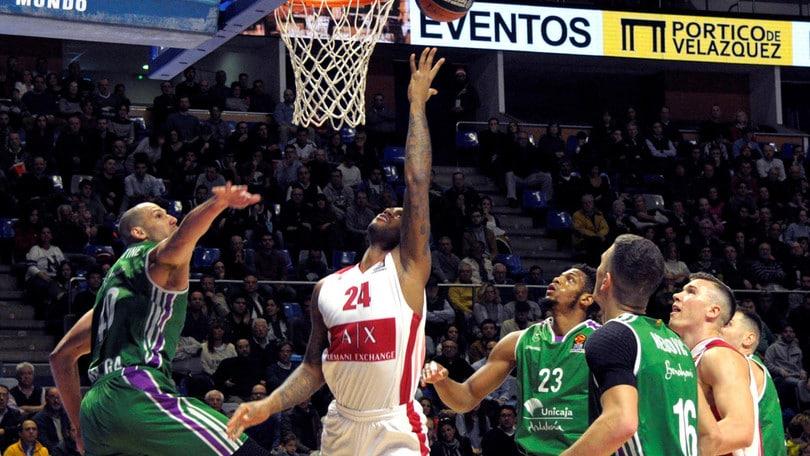 Eurolega, Milano cade a Malaga nel finale