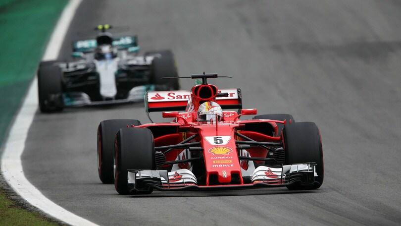 F1, pubblico tv e social in forte crescita