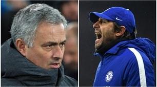 Mourinho-Conte: tutte le polemiche a distanza