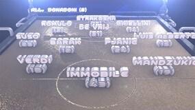 Calcio, 21^ giornata Serie A: scopri la formazione di Mister Calcio Cup