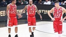 Eurolega, Milano vola a Vitoria in cerca di conferme