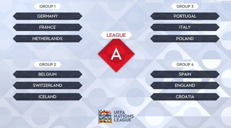 Sorteggi Nations League: Italia con Polonia e Portogallo