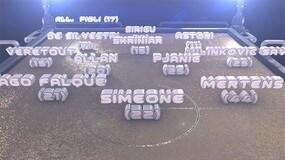 Calcio, 22a giornata Serie A: scopri la formazione di Mister Calcio Cu