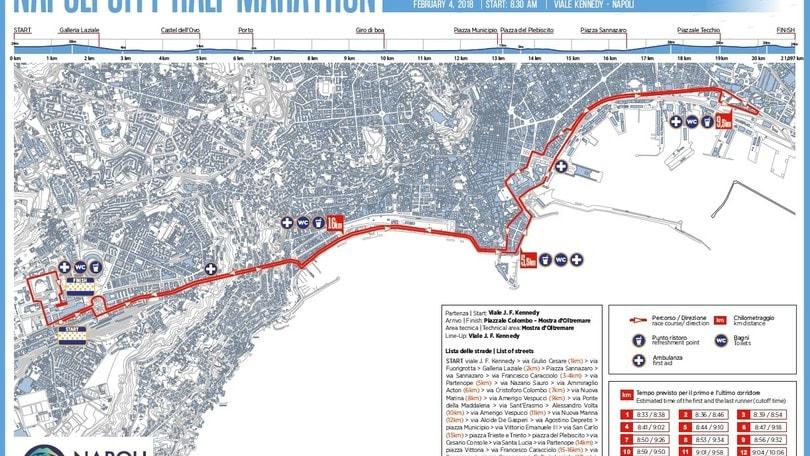 Napoli City Half Marathon, che spettacolo il percorso