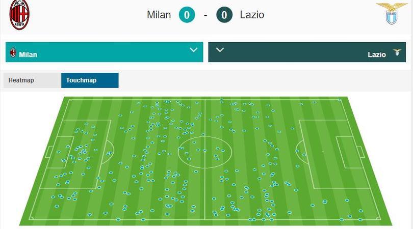 Coppa Italia, Milan-Lazio 0-0: si deciderà tutto all'Olimpico