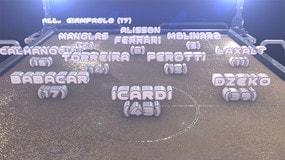 Calcio, 24ª giornata Serie A: scopri la formazione di Mister Calcio Cup