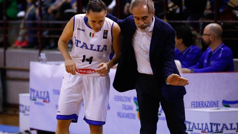 Basket Femminile, domani Svezia-Italia