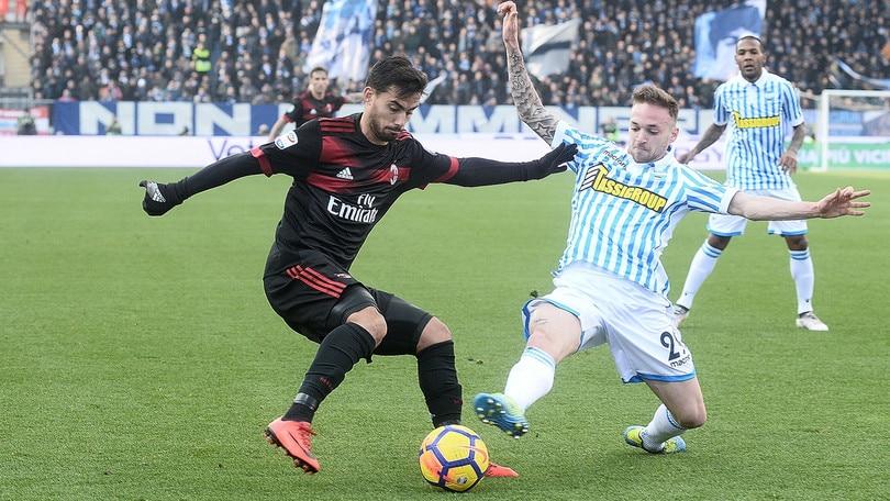 Serie A Spal-Milan 0-4, il tabellino