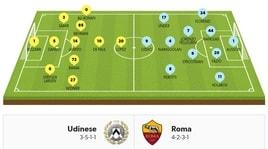 Serie A, le probabili formazioni della 25ª
