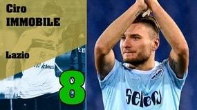 Serie A, Top e Flop della 25ª giornata