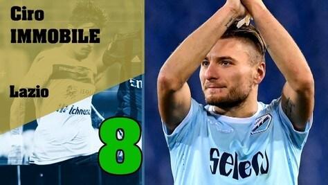 Serie A, Top e Flop della 25a giornata