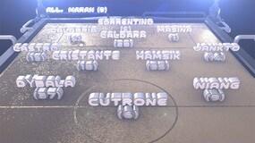 Calcio, 27a giornata Serie A: scopri la formazione di Mister Calcio Cup