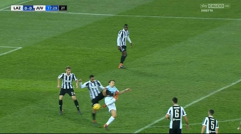 Moviola serie A: Lazio e Juventus, manca un rigore per parte.Ünder, posizione regolare