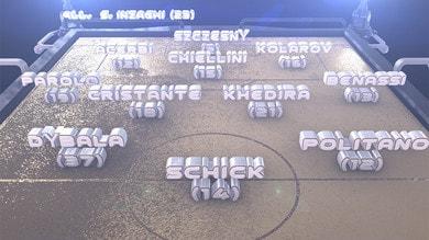 Calcio, 28a giornata Serie A: scopri la formazione di Mister Calcio Cup