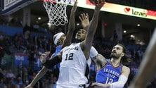 Aldridge salva gli Spurs, Harden piega i Clippers