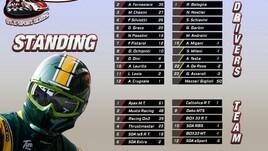 GT eSports Series: la classifica dopo Imola!