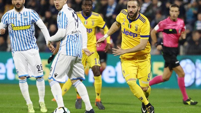 Serie A Spal-Juventus 0-0, il tabellino