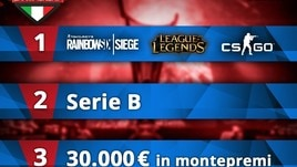 Presentata l'ESL Italia Championship 2018!