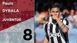 Serie A, Top e Flop della 31a giornata