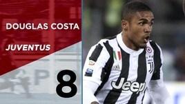 Serie A, Top e Flop della 32a giornata